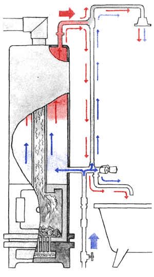 Схема движения воды в